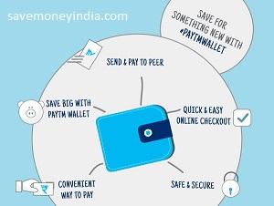 Paytm-wallet
