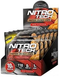nitro-chips